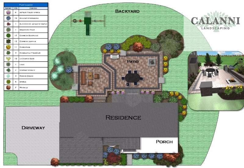Overview Landscape Design Plan
